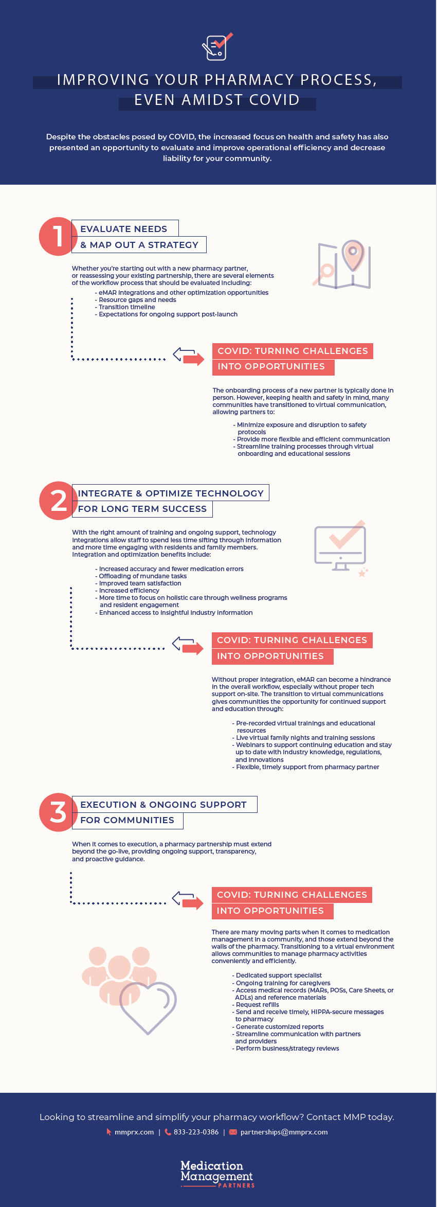 Infographic for Improving Your Pharmacy Amidst COVID